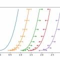 PythonのMatplotlibでさらにエラーバー(信頼区間)をかっこよくつける方法