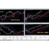 『米株続伸でNYダウCFDも上昇』の画像