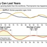 『【米国株】大労働者不足の時代到来は長期投資家に朗報か』の画像