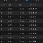 孤独に走る~I'm a lonely runner!~