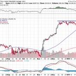 『ダウは青天井!株高とドル高で米国株投資がブーム(バブル)になる?!』の画像