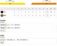 セ・リーグ T1-7G[10/4] 阪神、巨人に連敗 セ・リーグ最大逆転差記録を超える13・5ゲーム差