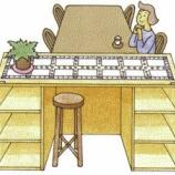 『カラボで作るキッチンカウンターとデザイン案』の画像