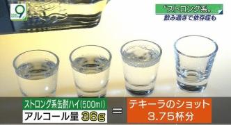【速報】ストロング系缶酎ハイのアルコール、かなりやばいwwwww