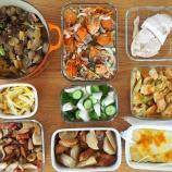 『メディア掲載事例<クラシノリズム>作り置き料理に特化した調理代行サービス!』の画像