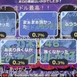 『【乃木坂46】『生ドル』中田花奈卒業回、最後のアンケート結果がこちら!!!』の画像