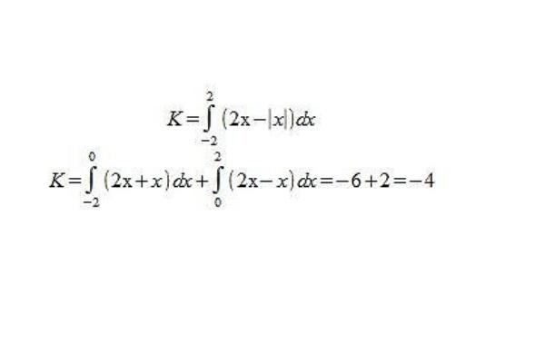 関数 絶対 含む 値 グラフ を の
