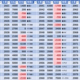 『7/17 エスパス渋谷新館 旧イベ』の画像