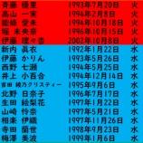 『【乃木坂46】メンバーの生まれた『曜日』を調べてみた結果wwwwww』の画像