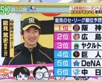 阪神タイガース能見さん(38)のセ・リーグ順位予想が完璧だと判明