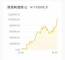 詐欺師「投資は儲かります」 証券会社「投資は儲かります」 日本政府「投資は儲かります」