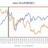 『金利上昇で新興国株の時代が来る!』の画像
