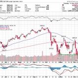 『米中貿易摩擦後退で中国株は息を吹き返すか』の画像