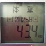 『19.8キロ減量達成【43.4kg】目標まで、残り200g』の画像