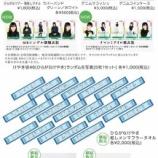 『けやき坂46「走り出す瞬間」ツアー2018 オフィシャルグッズ販売中!』の画像