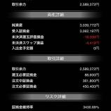 『2019年10月14日週(12週目)のマネーパートナーズの利益は7,645円でした。』の画像