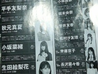 【衝撃】今年の坂道総選挙の結果wwwwwwwww