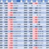 『9/28 エスパス新大久保駅前 旧イベ』の画像