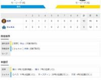 セ・リーグ DB5-13T[10/31] 阪神6連勝!秋山が3年ぶり10勝目!2桁勝利2人は今季セ初!!