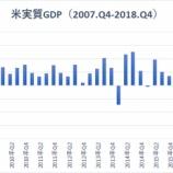 『米GDP下方修正も「お祭り」に参加する投資も一興か』の画像