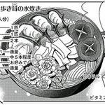 ダンジョン飯とかいう漫画wwwww