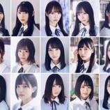 『日向坂46で最初に番組ソロレギュラー、ドラマ主演しそうなメンバーは?』の画像