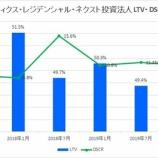 『ケネディクス・レジデンシャル・ネクスト投資法人・第16期(2020年1月期)決算・一口当たり分配金は4,064円』の画像