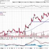 『【GM】ゼネラル・モーターズ大幅減益で株価急落!!』の画像