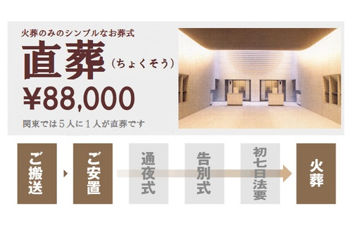 檀家、葬儀をせず「直葬」ですます 住職「離檀料200万円払え!!」と激怒のサムネイル画像