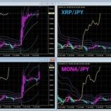 『そろそろ反発?仮想通貨市場をMT4チャートで読む』の画像