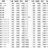 『4/23 アイランド秋葉原 1GAMEてつ』の画像
