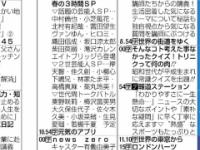 【日向坂46】4/14さんま御殿&うちガヤに出演決定!!!!!日テレありがとうwwwwwwww