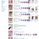 『【乃木坂46】amazonの『2015年雑誌の売れ筋ランキングTOP10』に乃木坂関連が7冊ランクインしている件wwww』の画像