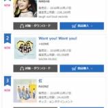 『[オリコン] =LOVE 4thシングル「want you! want you!」初週 80,558枚!2位!!【イコールラブ、イコラブ】』の画像