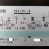 『新型特急「はちおうじ2号」(E353系)グリーン車に乗車してきました!』の画像