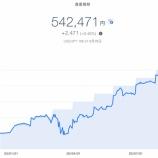 『【資産運用】2020年8月5週目!THEO+docomoの資産運用状況は542,471円でした。』の画像