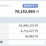 『【運用状況】2020年4月末の資産総額は7020万円でした!』の画像