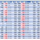 『10/10 楽園渋谷道玄坂 旧イベ』の画像