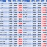 『11/2 エスパス高田馬場本店 第一土曜日』の画像