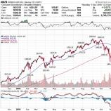 『リスクを無視したクソダサい投資家たちの末路wwwww』の画像