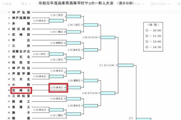 サッカー 戦 県 新人 高校 兵庫