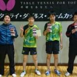 『第24回バタフライ、ダブルス、チームカップ卓球選手権大会』の画像