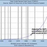 『米国の借金バブル。財政破綻は起こり得るのか?』の画像