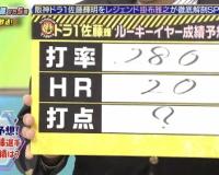 【朗報】元阪神レジェンドが佐藤輝の活躍に太鼓判!「1年目から.280、20本は間違いない」