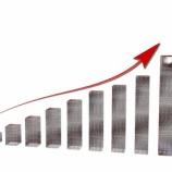 『年収と知能指数は比例する』の画像