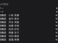 【日向坂46】レター購読者数、まさかのメンバーがランクイン!!!!