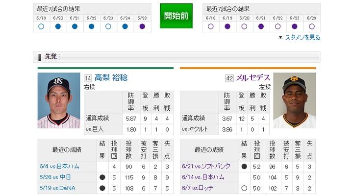 【 巨人実況!】vs ヤクルト![6/30]  先発はメルセデス!捕手は大城!