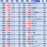 『6/28 ピーアーク北綾瀬ピーくんガーデン』の画像