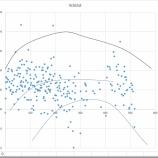 『市況の悪化する仮想通貨市場 バブル崩壊か』の画像