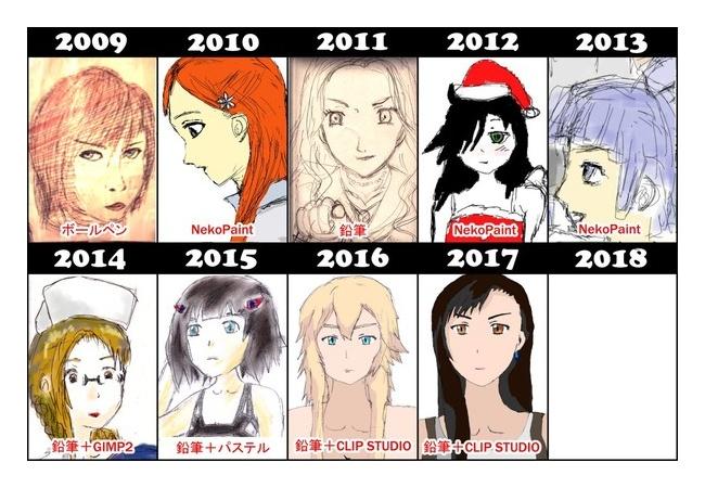 10年絵を描き続けた結果wwwwwwwwww